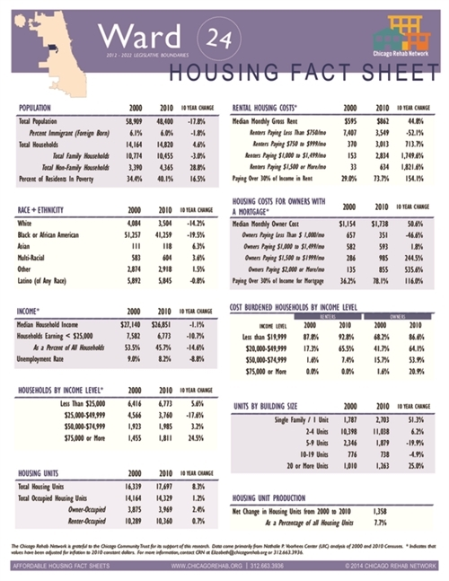 Ward 24 Fact Sheet