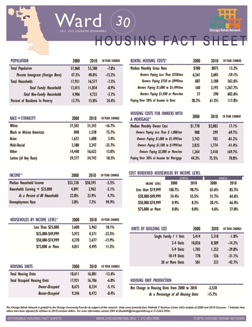 Ward 30 Fact Sheet