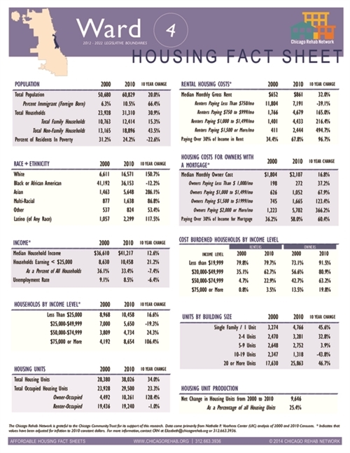 Ward 4 Fact Sheet