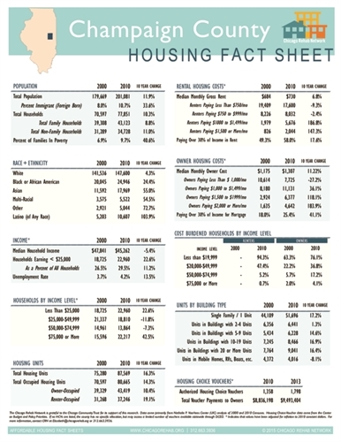 Champaign County Fact Sheet