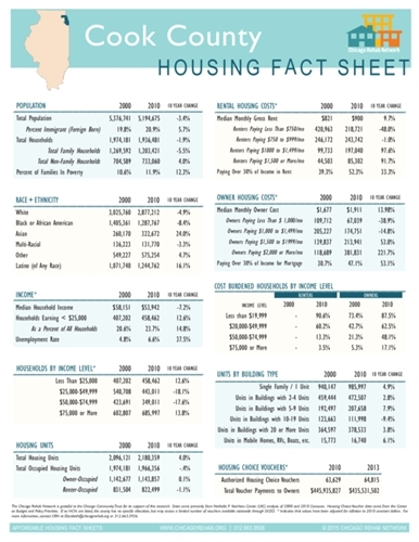 Cook County Fact Sheet