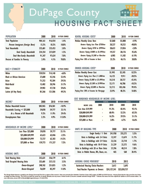 DuPage County Fact Sheet