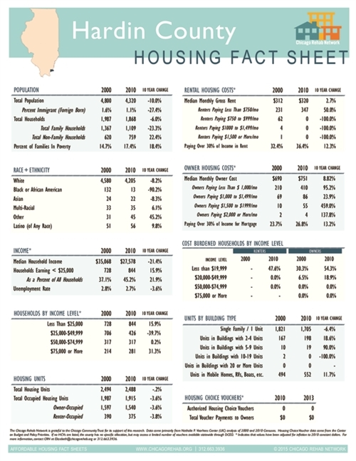 Hardin County Fact Sheet