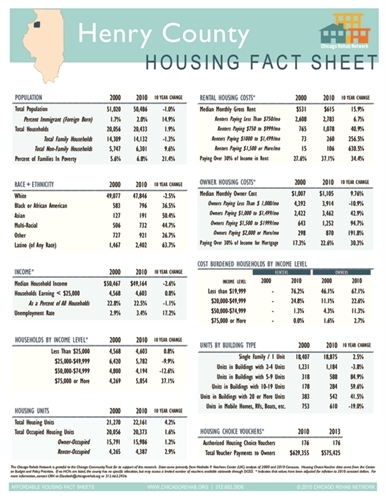 Henry County Fact Sheet