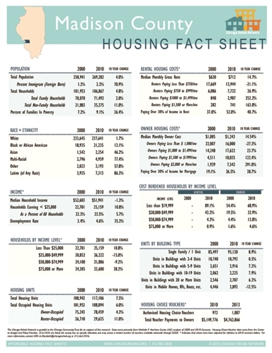 Madison County Fact Sheet