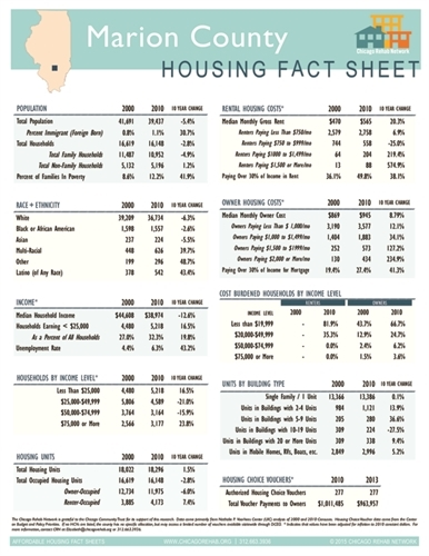 Marion County Fact Sheet