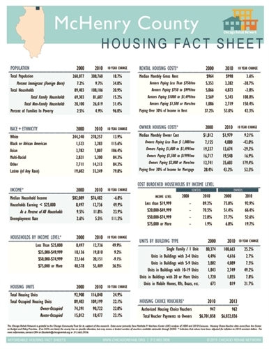 McHenry County Fact Sheet
