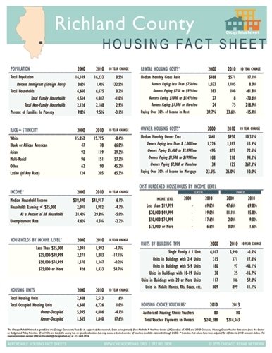 Richland County Fact Sheet