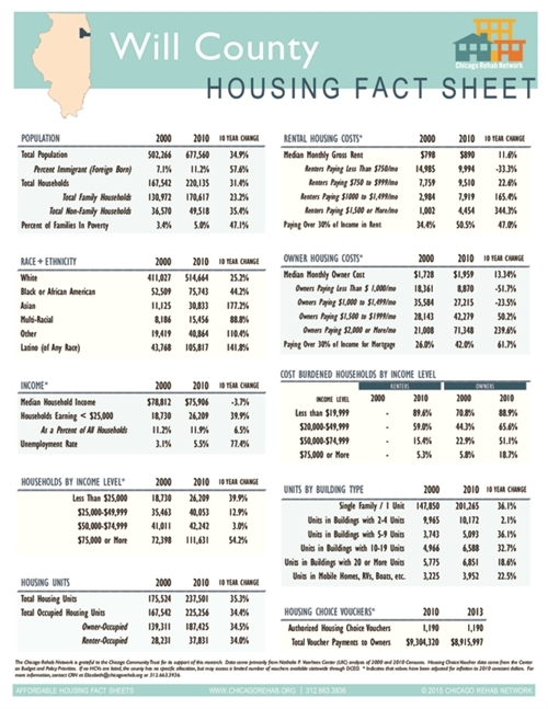 Will County Fact Sheet
